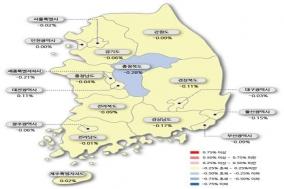 6월 대전 아파트 매매가 껑충 상승