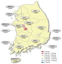 2020년 설연휴 전 대전아파트 매매가 상승폭 전국 최고