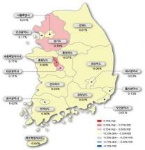 대전&세종 2월 2주 주간아파트 가격, 매매&전세가 상승폭 릴레이