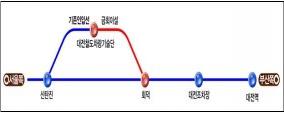 박영순 의원, 신탄진 인입철도 이설 본격 추진 환영