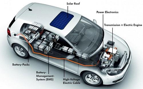 electric-car.jpg
